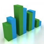 Wellness Statistik